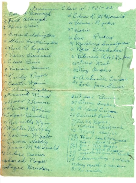 Cheney High School Freshman list 1921 to 22