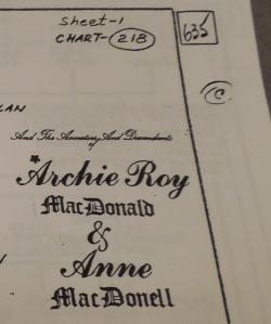 Chart 218 a piece
