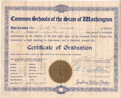 Grammar School Diploma for Keith