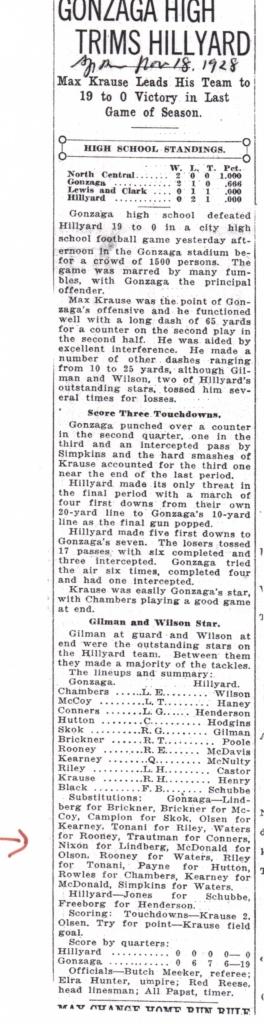 Football news for November 1928