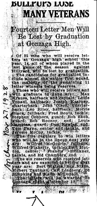More news about the football team in November 1928