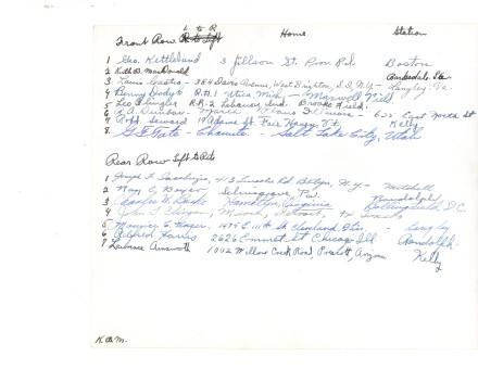 Air Corp 1936 graduation class names